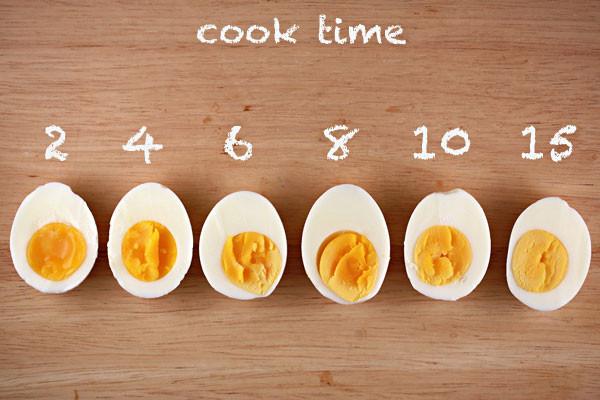 Cách luộc trứng chín chuẩn, đảm bảo dinh dưỡng - cach luoc trung