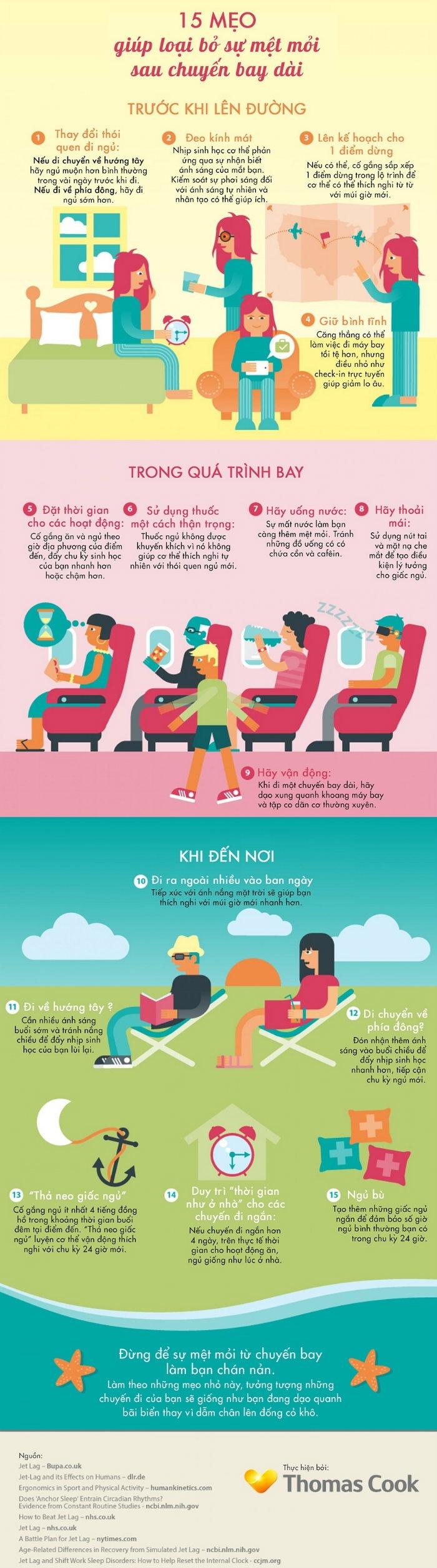 15 cách để đối phó với những chuyến bay dài
