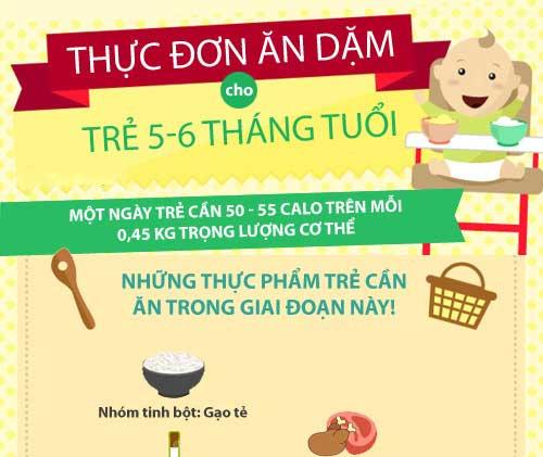 tre-6-thang-an-duoc-nhung-gi