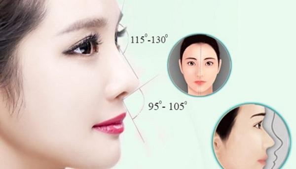 Mũi Sline và mũi L- line khác nhau ở điểm gì?