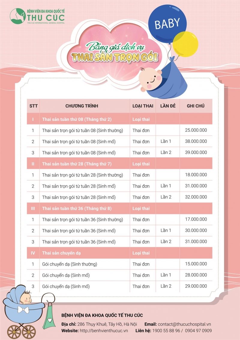 Bảng giá tham khảo sinh trọn gói và Thai sản trọn gói của bệnh viện