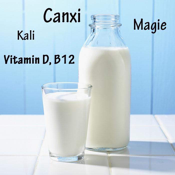 Sữa hỗ trợ thúc đẩy chiều cao rất tốt.
