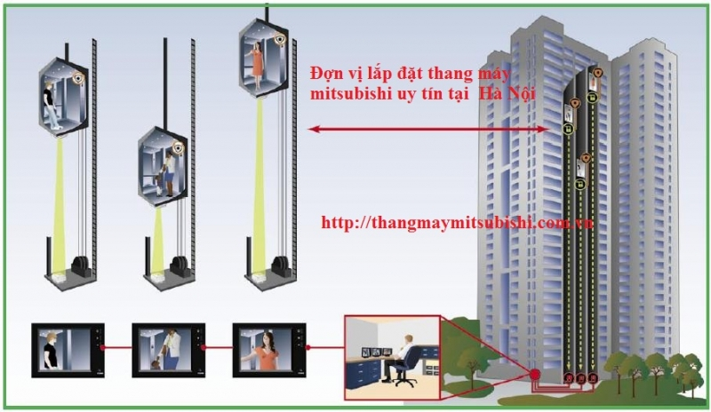 Công ty TNHH thiết bị và dịch vụ Toàn Châu