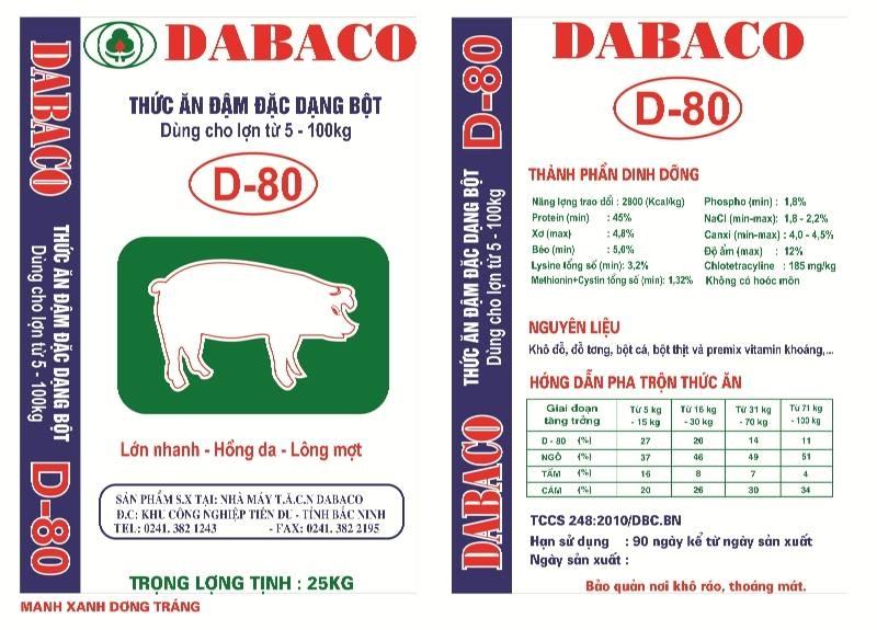 Dabaco Việt Nam