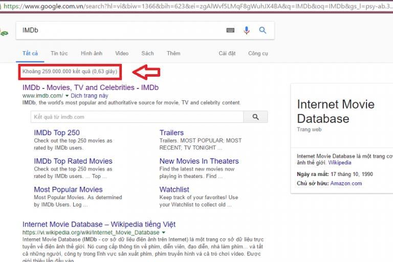 Chỉ sau từ khóa IMDb và nhấn nút Enter bạn sẽ nhận được 259 triệu kết quả